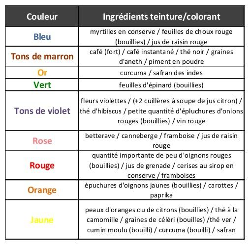 egg-coloring-copie.png