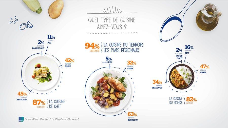 le_gout_des_francais_1.jpg